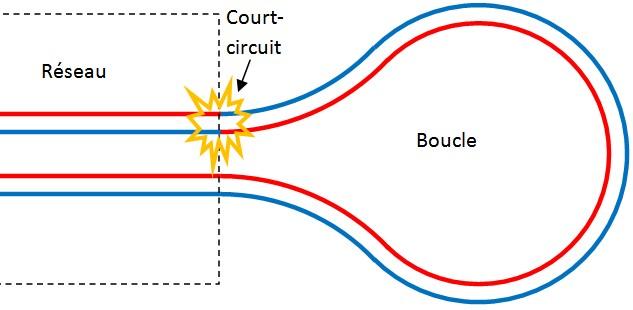 Boucle de retournement electronique - Probleme electrique maison court circuit ...